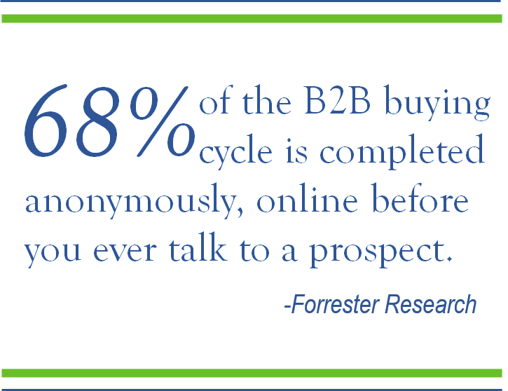 68% of the B2B buying cycle is completed anonymously, online before you ever talk  to a prospect. -Forrester Research