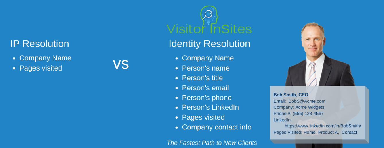 IP VS ID RESOLUTION Visitor InSites